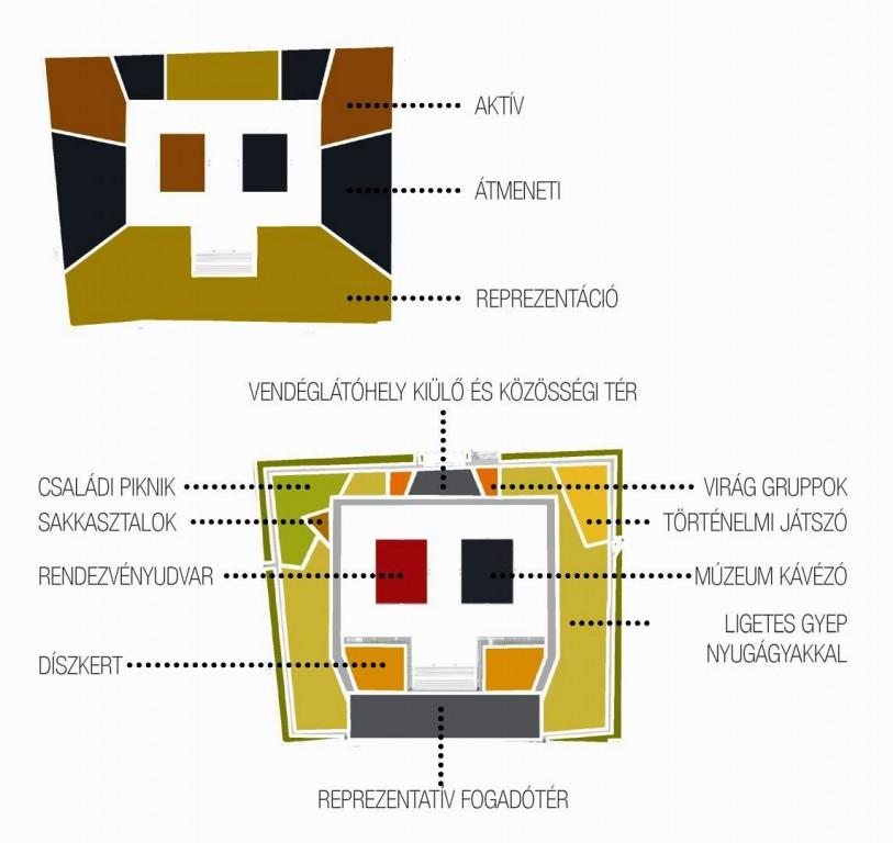 mnm-04-koncepcio-funkciosema